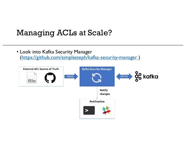 Udemy Kafka Security