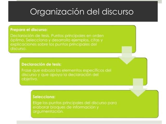 Organizacion Del Discurso Oral 92