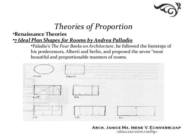theory of architecture Theory of architecture deconstructivism post modernism parametric design futuristic design cybertecture.