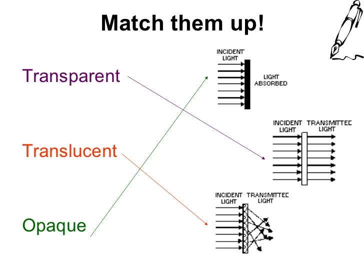 02 translucent transparent 5 728?cb=1326260332 02 translucent transparent