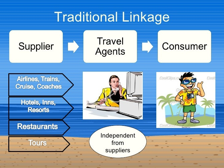 Enterprise Plus For Travel Agents