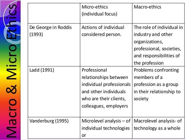 Macro & Micro Ethics  Micro-ethics (individual focus) De George in Roddis (1993)  Ladd (1991)  Vanderburg (1995)  Macro-et...