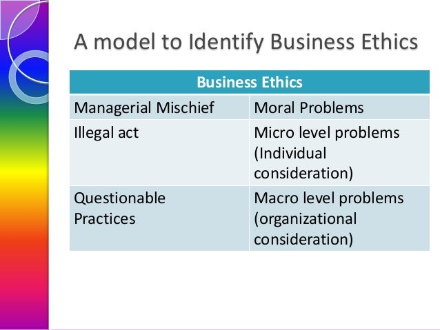 A model to Identify Business Ethics Business Ethics Managerial Mischief Moral Problems Illegal act Micro level problems (I...
