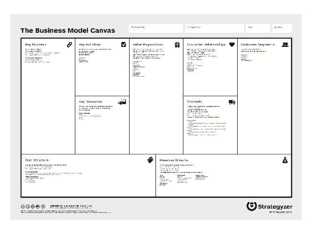 Questions? Competition Customer Segmentation Business Models & Revenue