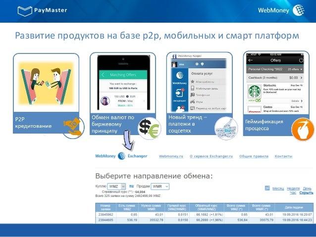 Развитие продуктов на базе p2p, мобильных и смарт платформ