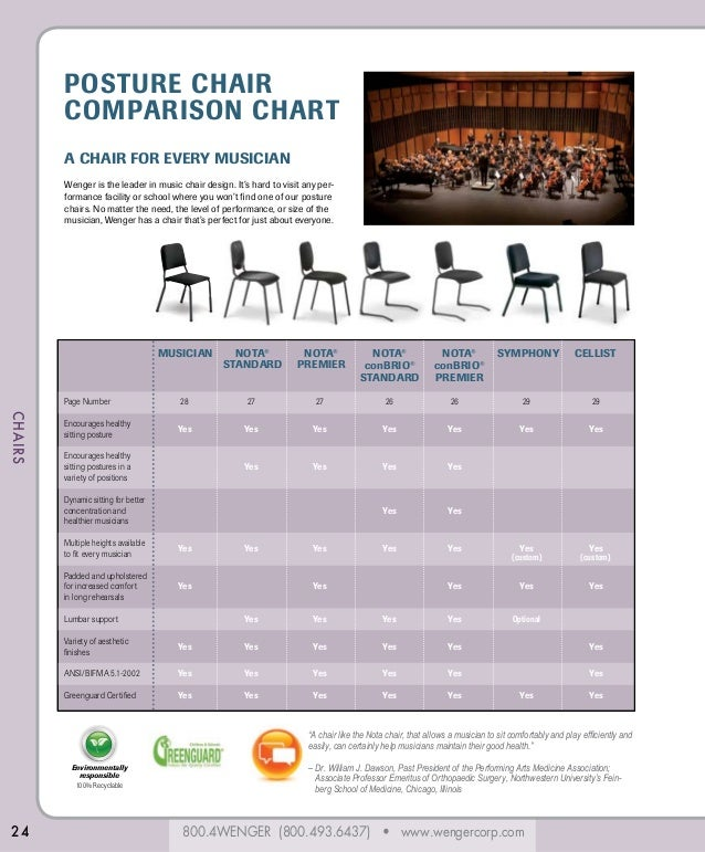 Posture Chair Comparison Chart a chair for every musician Wenger is the leader in music chair design. It's hard to visit a...
