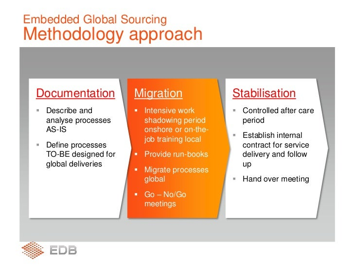 Why Edb Went Global Tom Scharning Executive Vice