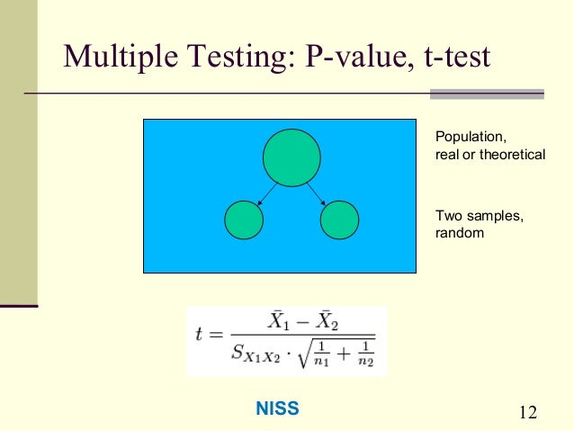 12 Multiple Testing: P-value, t-test Population, real or theoretical Two samples, random NISS