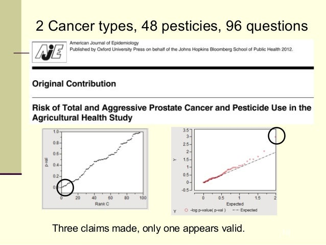 19 2 Cancer types, 48 pesticies, 96 questions Three claims made, only one appears valid.
