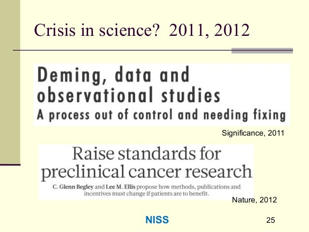 2525 Crisis in science? 2011, 2012 Nature, 2012 Significance, 2011 NISS