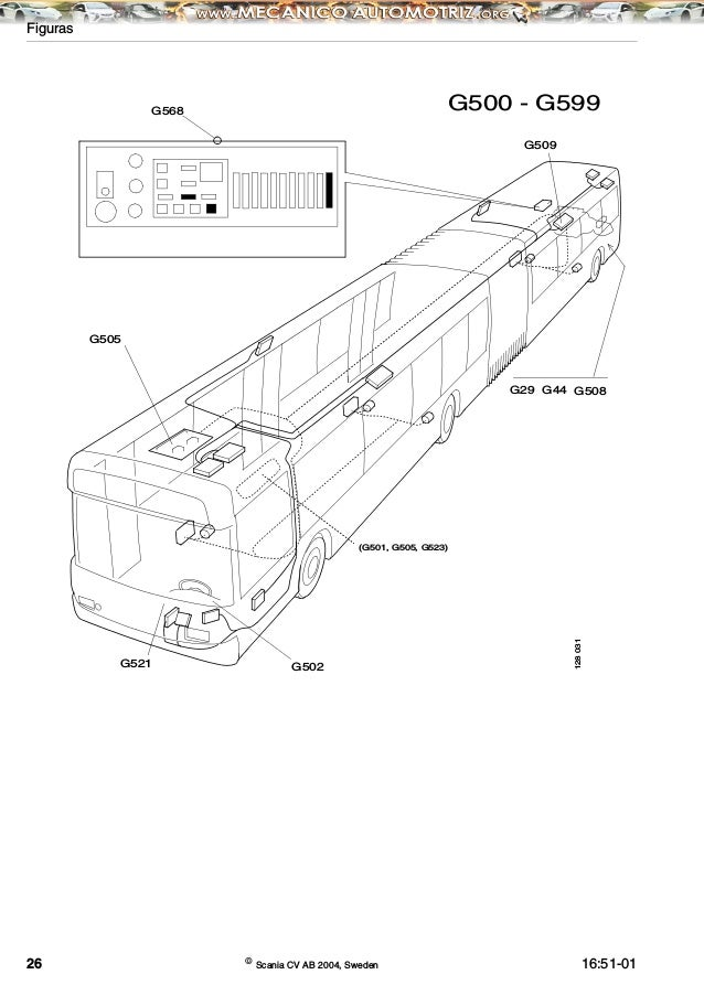 Manual scania-diagramas-electricos-autobuses (1)