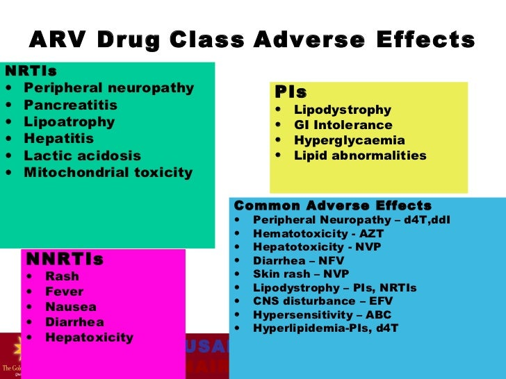 "side effects of antiretroviral drugs Antiretroviral therapy related adverse effects: can sub-saharan africa cope with  the new ""test and treat"" policy of the world health organization jobert richie."