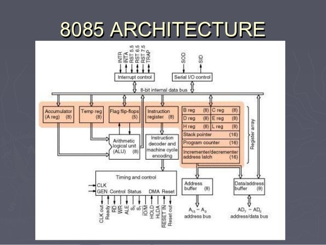 Microprocessor systems 8085 2 for Architecture 8085 diagram