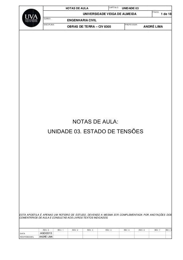 ESTA APOS COMENTÁR DATA RESPONSÁVEL CURSO DISCIP U STILA É APENA RIOS DE AULA REV. 0 AGO/201 L ANDRÉ LIM N O: PLINA: UNIDA...