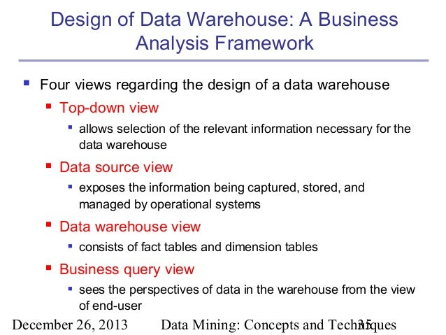 the concepts of data warehouse and data mining in organization Advanced data mining software is required to extract meaningful information from  a  costs and effort, most major organizations today use data warehouses.