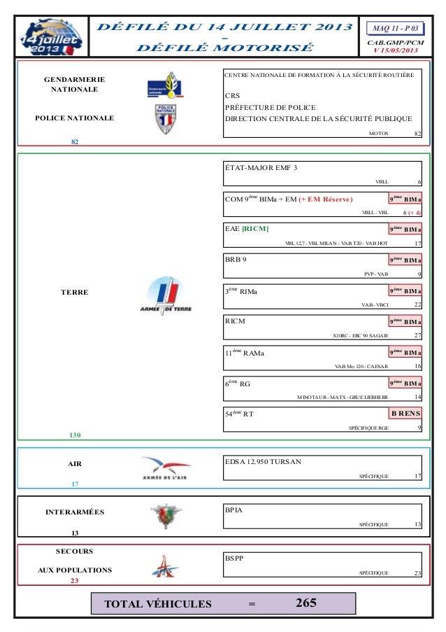 03  -14-07-2013_-_defile_motorise_-_ Slide 2