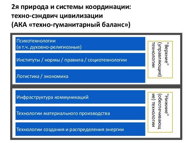 2я природа и системы координации: техно-сэндвич цивилизации (АКА «техно-гуманитарный баланс»)  Институты / нормы / правила...