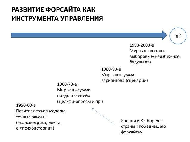 РАЗВИТИЕ ФОРСАЙТА КАК ИНСТРУМЕНТА УПРАВЛЕНИЯ RF? 1990-2000-е Мир как «воронка выборов» («неизбежное будущее») 1980-90-е Ми...