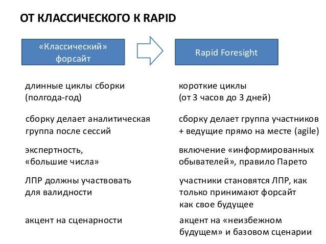 ОТ КЛАССИЧЕСКОГО К RAPID «Классический» форсайт  Rapid Foresight  длинные циклы сборки (полгода-год)  короткие циклы (от 3...
