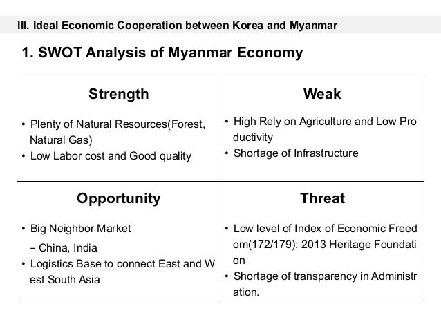 country analysis myanmar This pest country analysis report on myanmar provides a holistic view of the country, with insightful analysis of current and future issues, supplemented with relevant quantitative data to.