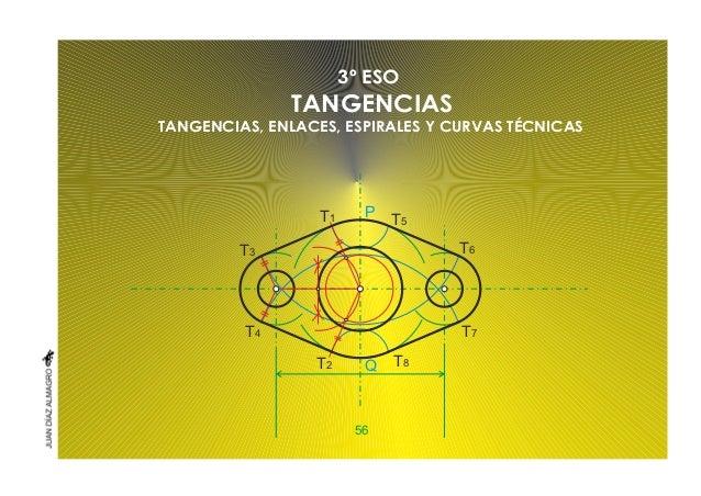 3º ESO  TANGENCIAS  TANGENCIAS, ENLACES, ESPIRALES Y CURVAS TÉCNICAS  T1 P  Q  56  T3  T4  T2  T5  T6  T7  T8