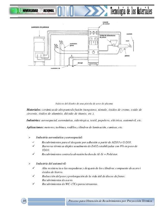 03. informe de proceso para obtencion de recubrimientos por proyecc…