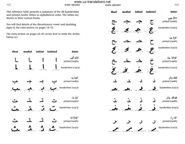 03stering arabic script a guide to handwriting