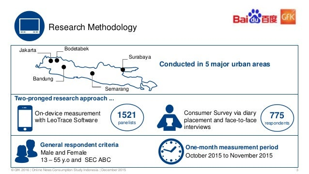 Indonesia Online News Consumption Study Slide 3