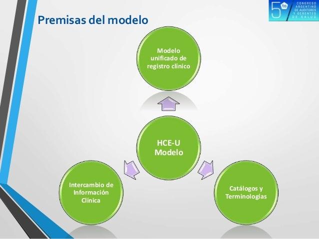 Premisas del modelo HCE-U Modelo Modelo unificado de registro clínico Catálogos y Terminologías Intercambio de Información...