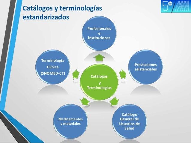 Catálogos y terminologías estandarizados Catálogos y Terminologías Profesionales e instituciones Prestaciones asistenciale...