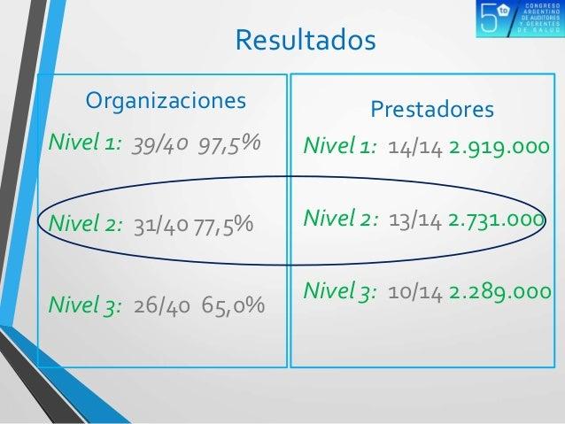 1. Empresas de Salud competidoras 2. Empresas proveedoras de soluciones competidoras 3. Todas intercambiando y cooperando ...
