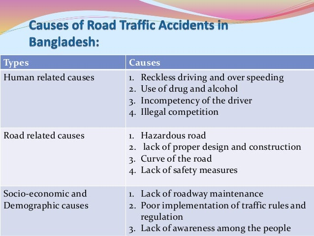 causes of road accidents and prevention Amongst the young, road accidents are one of the main causes of potentially preventable death, with road death accounting for between 30-50% of all external death between the ages of 10 and 24 (see figure 8 and table 3.