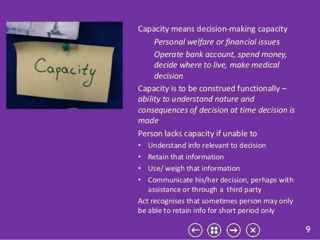 Capacity means decision-making capacity Personal welfare or financial issues Operate bank account, spend money, decide whe...