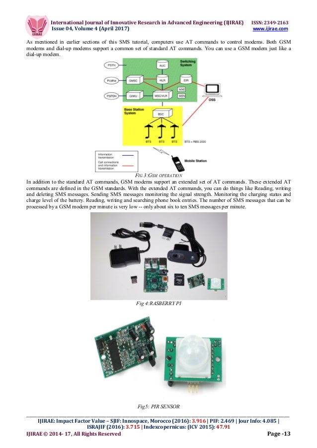 Smart Surveillance Monitoring System using Raspberry pi and