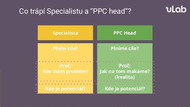 Pohledy, díky kterým víme, že naše kampaně šlapou (Petr Bureš) Slide 2