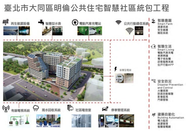 臺北市大同區明倫公共住宅智慧社區統包工程