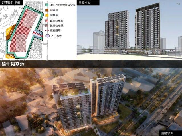 量體模擬 42 錦州街基地 都市設計準則 量體模擬