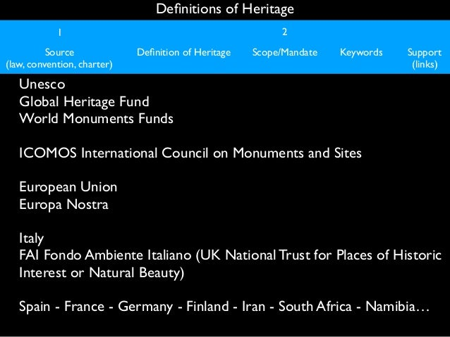 Heritage Management - 03. copyright and wikipedia