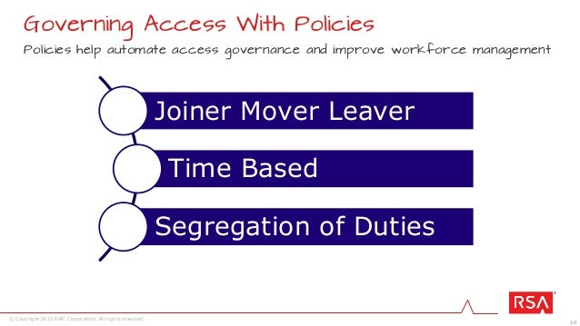 10 © Copyright 2015 EMC Corporation. All rights reserved. Governing Access With Policies Policies help automate access gov...