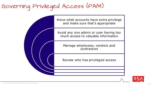 12 © Copyright 2015 EMC Corporation. All rights reserved. Governing Privileged Access (PAM) Know what accounts have extra ...