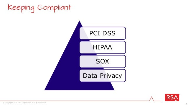 13 © Copyright 2015 EMC Corporation. All rights reserved. Keeping Compliant PCI DSS HIPAA SOX Data Privacy