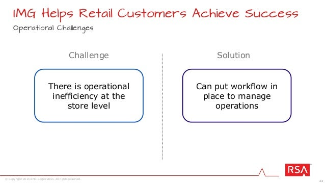 22 © Copyright 2015 EMC Corporation. All rights reserved. Operational Challenges IMG Helps Retail Customers Achieve Succes...
