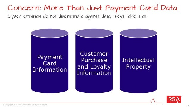 6 © Copyright 2015 EMC Corporation. All rights reserved. Payment Card Information Customer Purchase and Loyalty Informatio...
