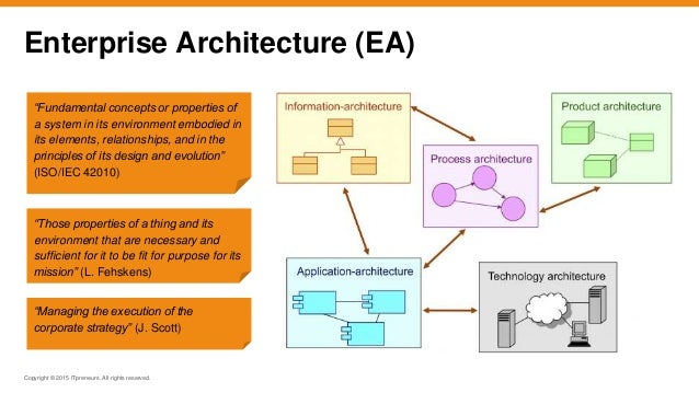 Genial The TOGAF Approach To Enterprise Architecture; 8.