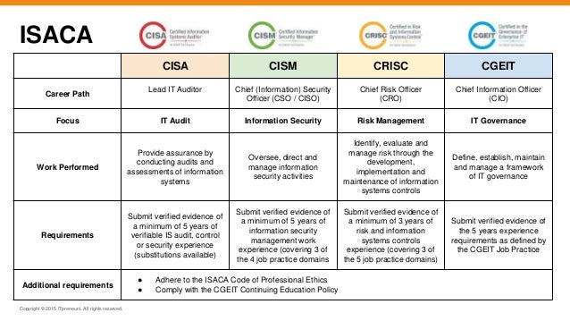 How Training and Consulting Companies Can Position CISSP, CISM and CR…
