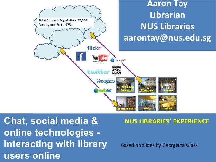 Chat, social media & online technologies - Interacting with library users online NUS LIBRARIES' EXPERIENCE Based on slides...