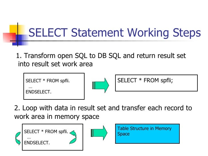 SELECT Statement Working Steps 1. Transform open SQL to DB SQL and return result set  into result set work area  SELECT * ...