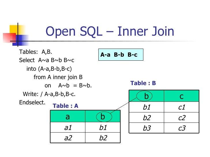 Open SQL – Inner Join <ul><li>Tables:  A,B. </li></ul><ul><li>Select  A~a B~b B~c </li></ul><ul><li>into (A-a,B-b,B-c) </l...