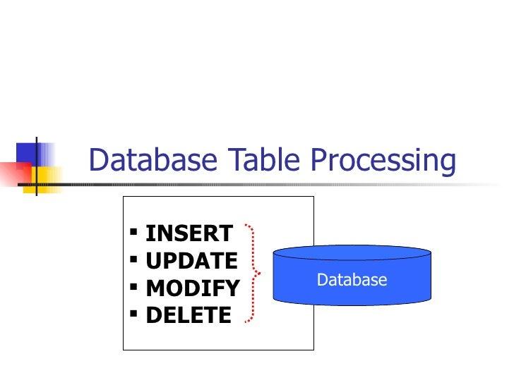 Database Table Processing <ul><li>INSERT </li></ul><ul><li>UPDATE </li></ul><ul><li>MODIFY </li></ul><ul><li>DELETE </li><...