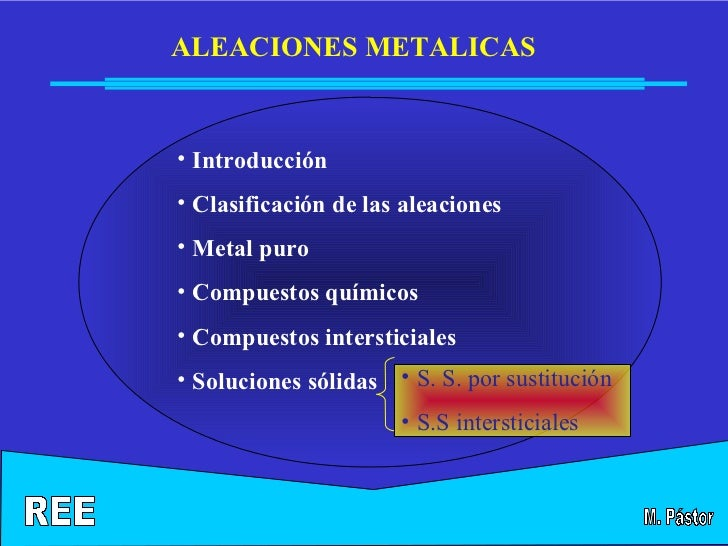 ALEACIONES METALICAS EPUB DOWNLOAD